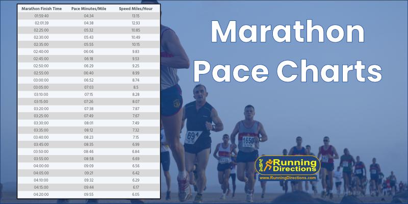 Marathon Pace Charts