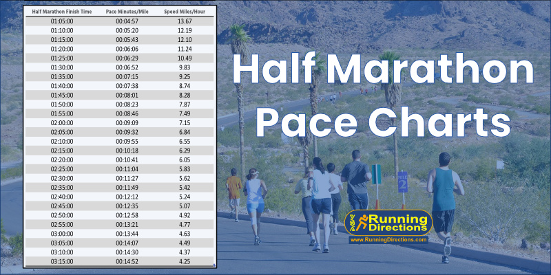 Half Marathon Pace Charts